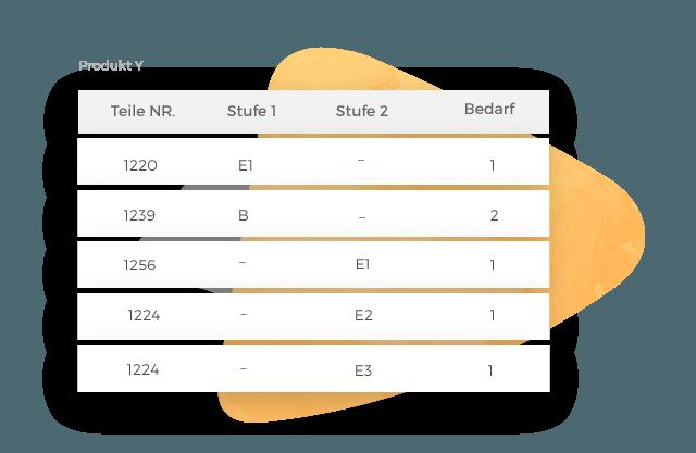 Beispiel für eine Strukturstückliste